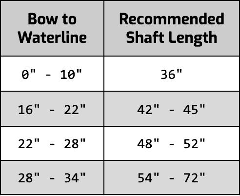 shaft length chart