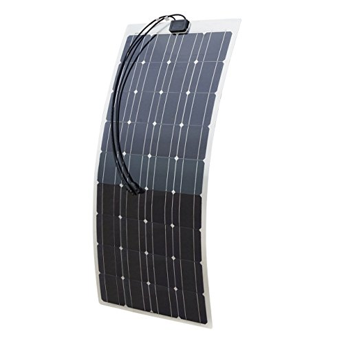 Top 9 Best Solar Panels For Sailboats of 2019 - The Adventure Junkies
