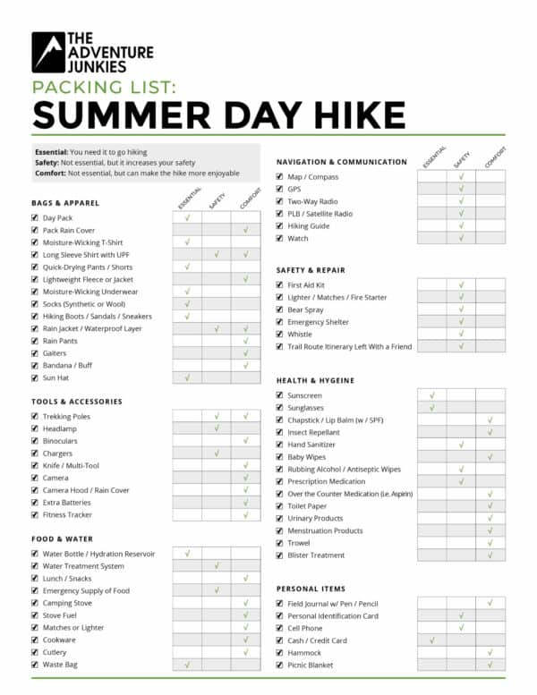 summer day hiking packing list
